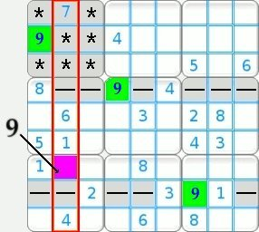 Visual method by exclusion in a column of a sudoku grid.