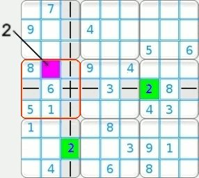 Visual method by exclusion in a region of a sudoku grid.