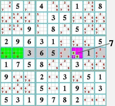 Method by exclusive pairs for a sudoku grid.