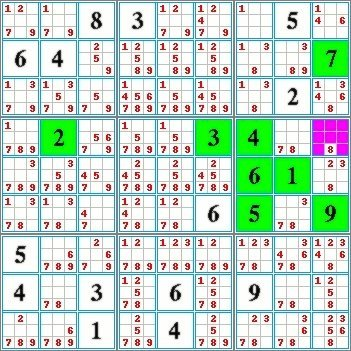 Highlighted candidates method by inclusion for a sudoku grid.