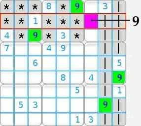 Visual method by exclusion in a row of a sudoku grid.